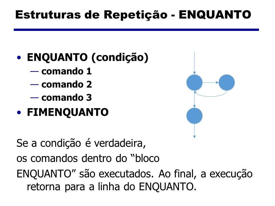 Estruturas de Repetição - ENQUANTO ENQUANTO (condição) comando 1 comando 2 comando 3 FIMENQUANTO Se a condição é verdadeira, os comandos dentro do blo