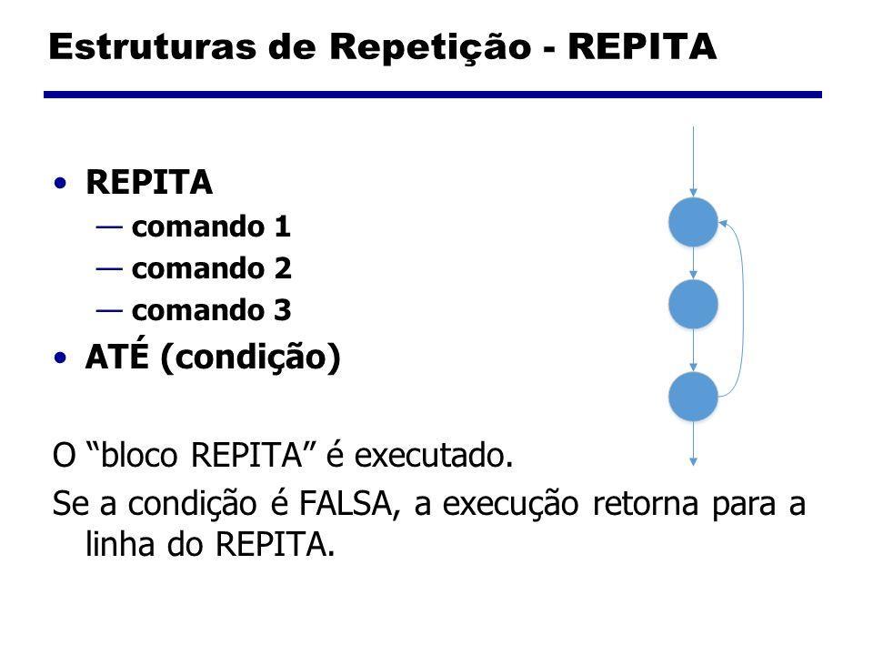 Estruturas de Repetição - PARA PARA var <- x até y passo z faça comando 1 comando 2 comando 3 FIM PARA A repetição é controlada por um contador, que se inicia em X e vai até Y, subindo de Z em Z.