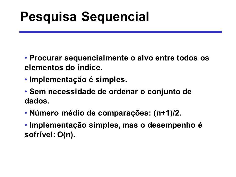 Pesquisa Sequencial Procurar sequencialmente o alvo entre todos os elementos do índice. Implementação é simples. Sem necessidade de ordenar o conjunto