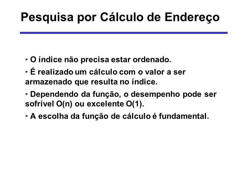Pesquisa por Cálculo de Endereço O índice não precisa estar ordenado. É realizado um cálculo com o valor a ser armazenado que resulta no índice. Depen