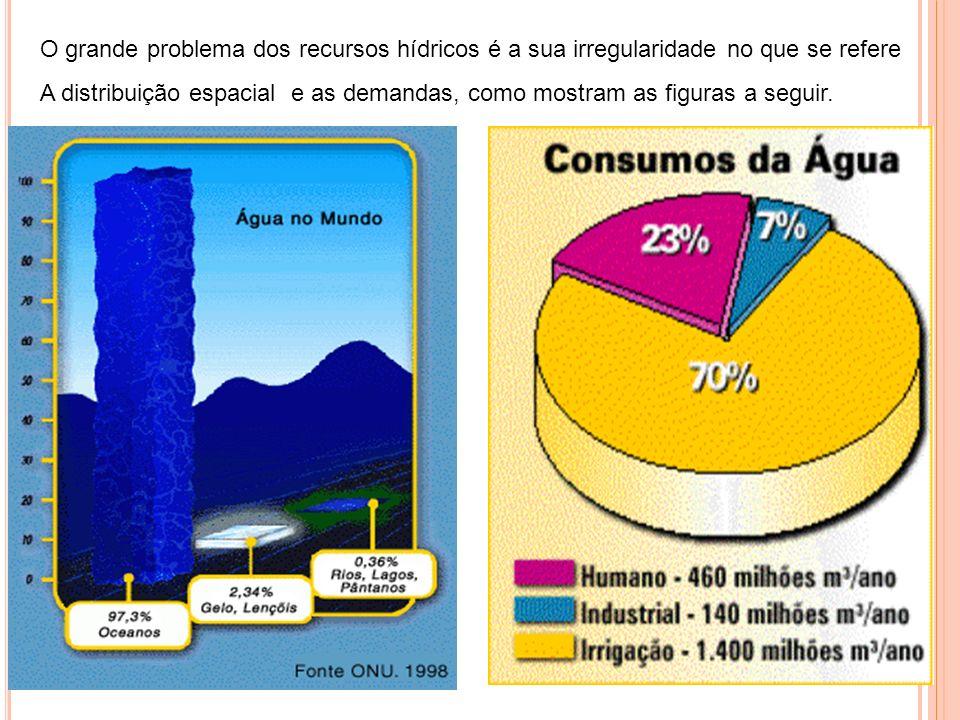 O grande problema dos recursos hídricos é a sua irregularidade no que se refere A distribuição espacial e as demandas, como mostram as figuras a segui