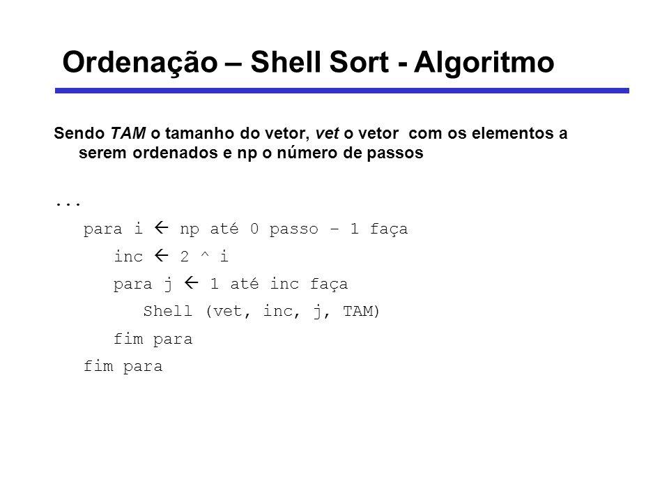 Ordenação – Shell Sort - Algoritmo Sendo TAM o tamanho do vetor, vet o vetor com os elementos a serem ordenados e np o número de passos... para i np a