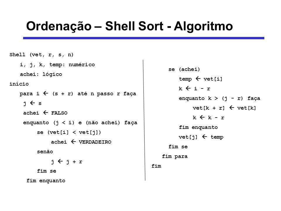 Ordenação – Shell Sort - Algoritmo Shell (vet, r, s, n) i, j, k, temp: numérico achei: lógico início para i (s + r) até n passo r faça j s achei FALSO