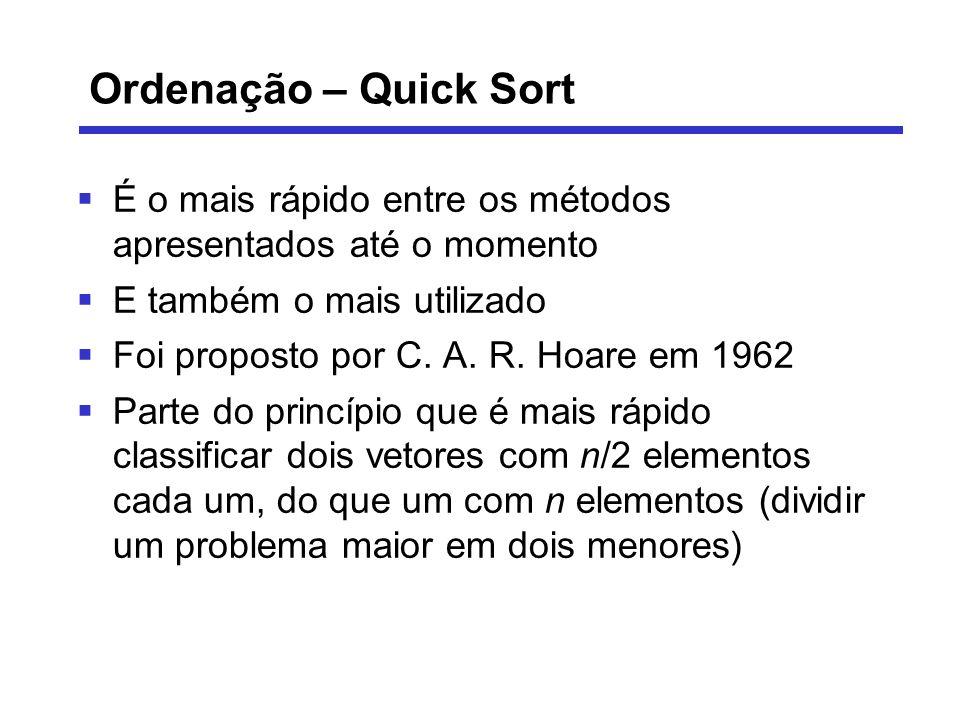 Ordenação – Quick Sort É o mais rápido entre os métodos apresentados até o momento E também o mais utilizado Foi proposto por C. A. R. Hoare em 1962 P