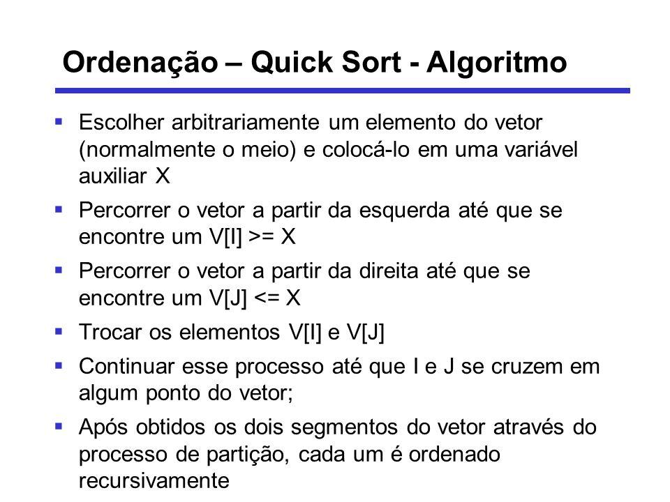 Ordenação – Quick Sort - Algoritmo Escolher arbitrariamente um elemento do vetor (normalmente o meio) e colocá-lo em uma variável auxiliar X Percorrer