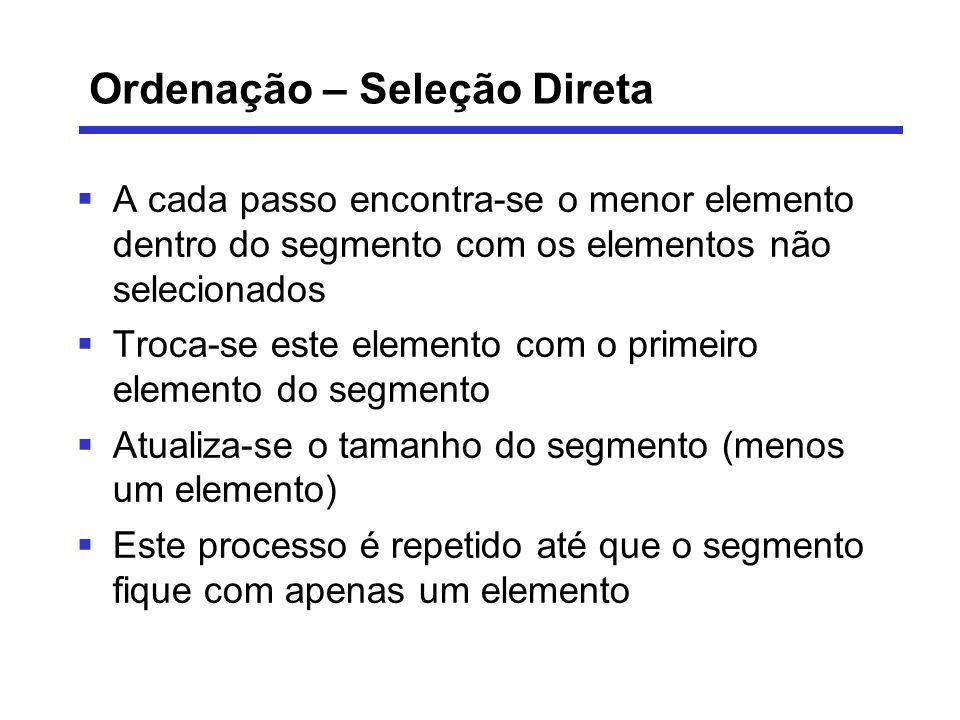 Ordenação – Seleção Direta A cada passo encontra-se o menor elemento dentro do segmento com os elementos não selecionados Troca-se este elemento com o