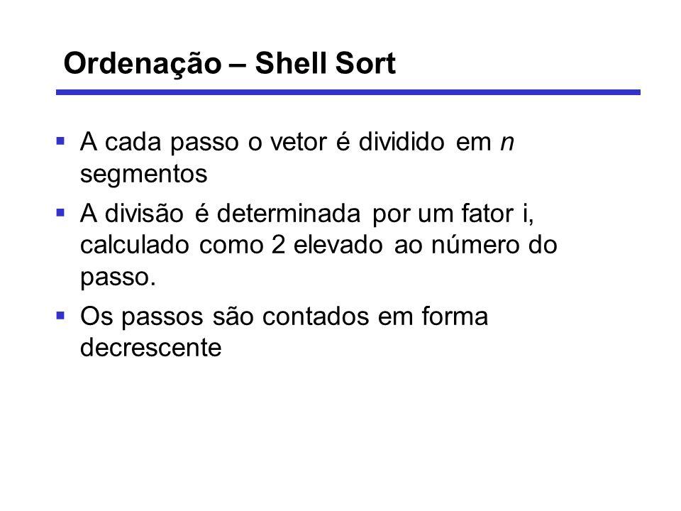 Ordenação – Shell Sort A cada passo o vetor é dividido em n segmentos A divisão é determinada por um fator i, calculado como 2 elevado ao número do pa