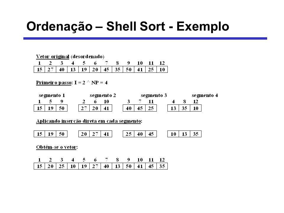 Ordenação – Merge Sort - Algoritmo Dividir o vetor em subvetores pequenos Classificar as duas metades recursivamente aplicando mergesort Juntar as duas metades em um único conjunto classificado