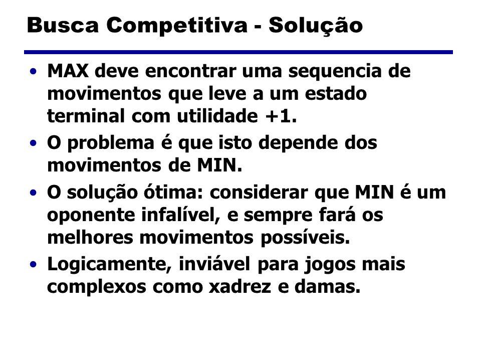Busca Competitiva - MINIMAX Dado um nó não-folha, seu valor MINIMAX é a utilidade deste estado para um jogador, considerando que ambos tenham um desempenho ótimo até o final do jogo.