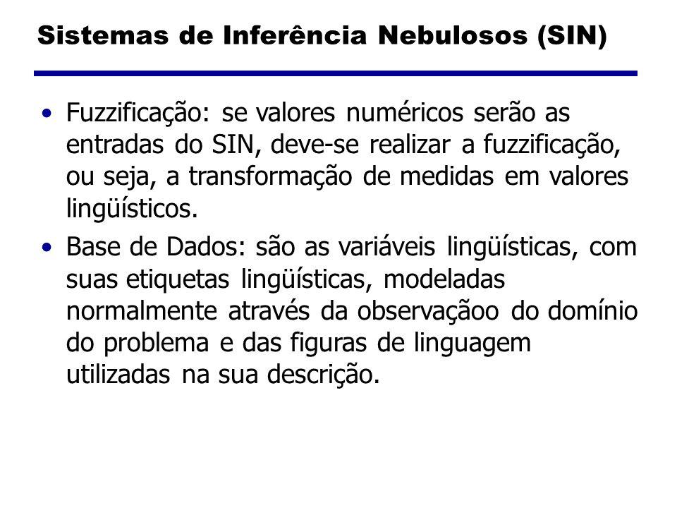Sistemas de Inferência Nebulosos (SIN) Fuzzificação: se valores numéricos serão as entradas do SIN, deve-se realizar a fuzzificação, ou seja, a transformação de medidas em valores lingüísticos.