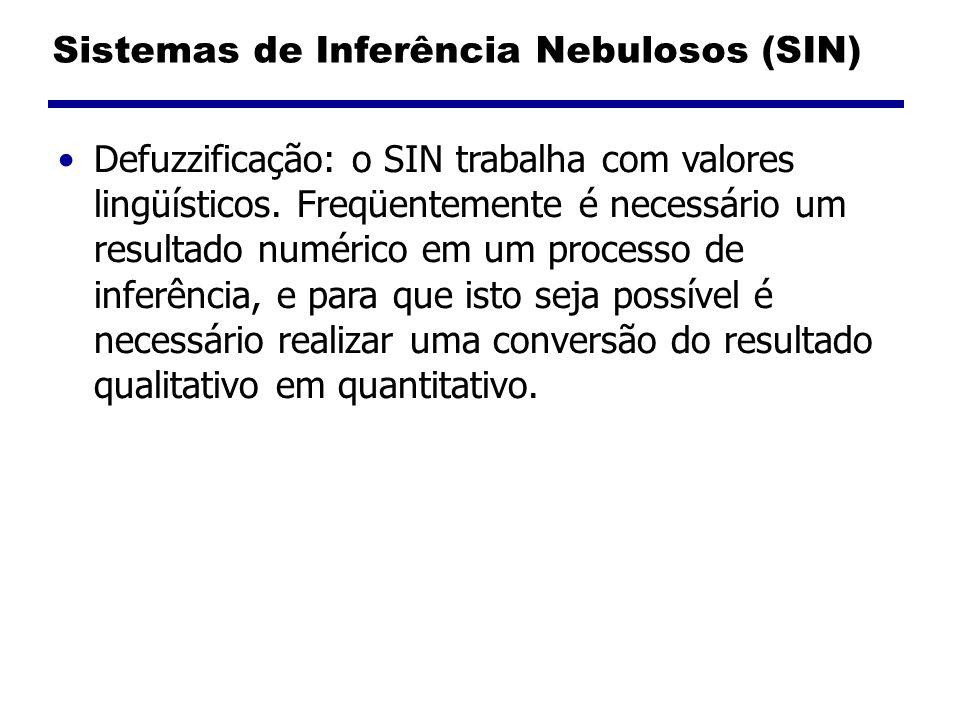 Sistemas de Inferência Nebulosos (SIN) Defuzzificação: o SIN trabalha com valores lingüísticos. Freqüentemente é necessário um resultado numérico em u