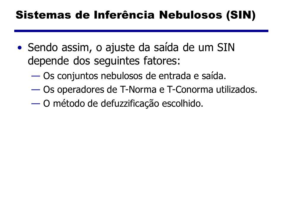 Sistemas de Inferência Nebulosos (SIN) Sendo assim, o ajuste da saída de um SIN depende dos seguintes fatores: Os conjuntos nebulosos de entrada e saí
