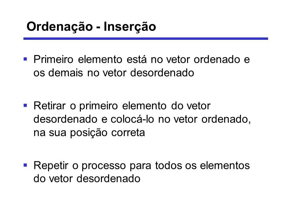 Ordenação – QuickSort - Algoritmo Escolher arbitrariamente um elemento do vetor (normalmente o meio) e colocá-lo em uma variável auxiliar X Percorrer o vetor a partir da esquerda até que se encontre um V[I] >= X Percorrer o vetor a partir da direita até que se encontre um V[J] <= X Trocar os elementos V[I] e V[J] Continuar esse processo até que I e J se cruzem em algum ponto do vetor; Após obtidos os dois segmentos do vetor através do processo de partição, cada um é ordenado recursivamente