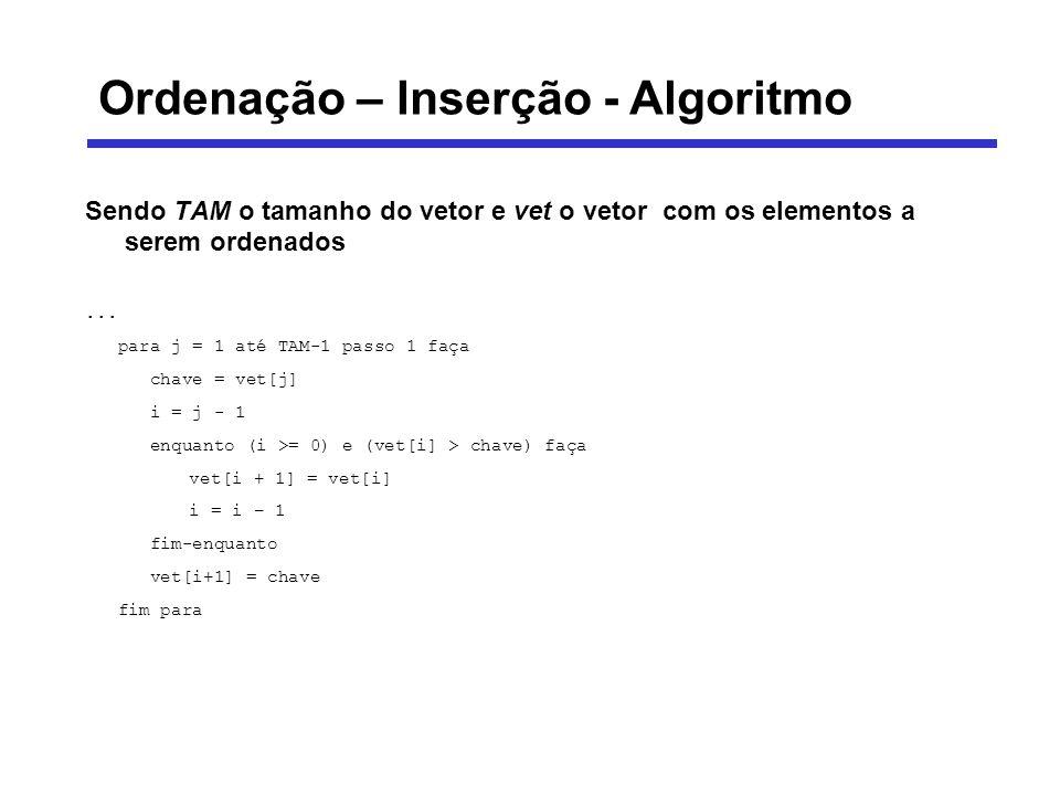 Ordenação – Quick Sort- Algoritmo QuickSort (v[]: inteiro, esq, dir: inteiro) var x, i, j, aux: inteiro início i = esq j = dir x = v[(i + j) / 2] repita enquanto x > v[i] faça i = i + 1 fim enquanto enquanto x < v[j] faça j = j - 1 fim enquanto se i <= j Então aux = v[i] v[i] = v[j] v[j] = aux i = i + 1 j = j - 1 fim se até i > j se esq < j então quickSort (v, esq, j) fim se se dir > i então quickSort (v, i, dir) fim se Fim.