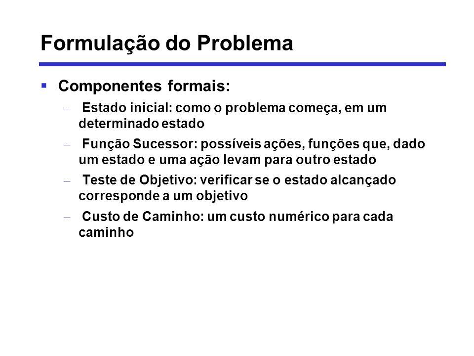 Formulação do Problema Componentes formais: – Estado inicial: como o problema começa, em um determinado estado – Função Sucessor: possíveis ações, fun
