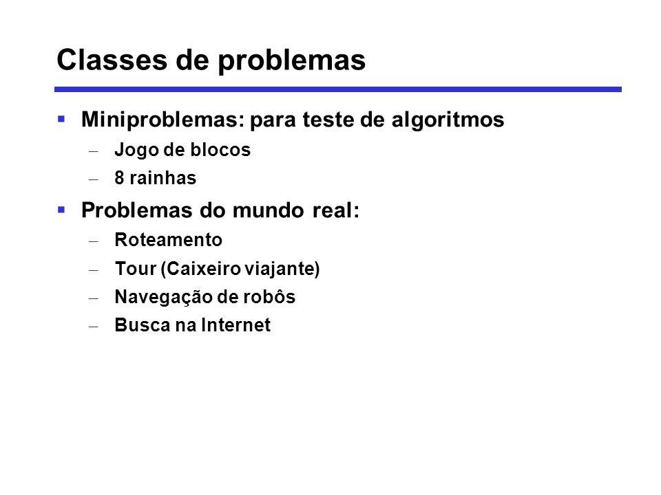 Classes de problemas Miniproblemas: para teste de algoritmos – Jogo de blocos – 8 rainhas Problemas do mundo real: – Roteamento – Tour (Caixeiro viaja