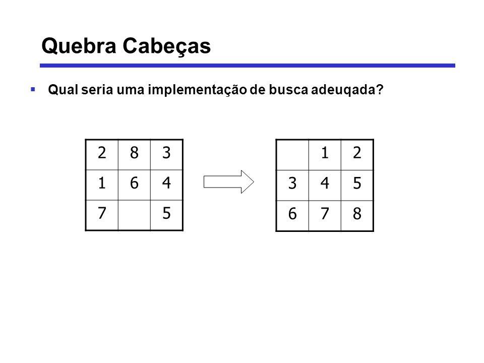 Quebra Cabeças Qual seria uma implementação de busca adeuqada? 283 164 75 12 345 678