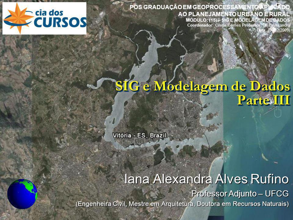 SIG e Modelagem de Dados Parte III Iana Alexandra Alves Rufino Professor Adjunto – UFCG (Engenheira Civil, Mestre em Arquitetura, Doutora em Recursos