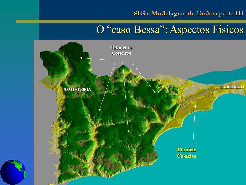 O caso Bessa: Aspectos Físicos Tabuleiros Costeiros Planície Costeira CABEDELO JOÃO PESSOA SIG e Modelagem de Dados: parte III