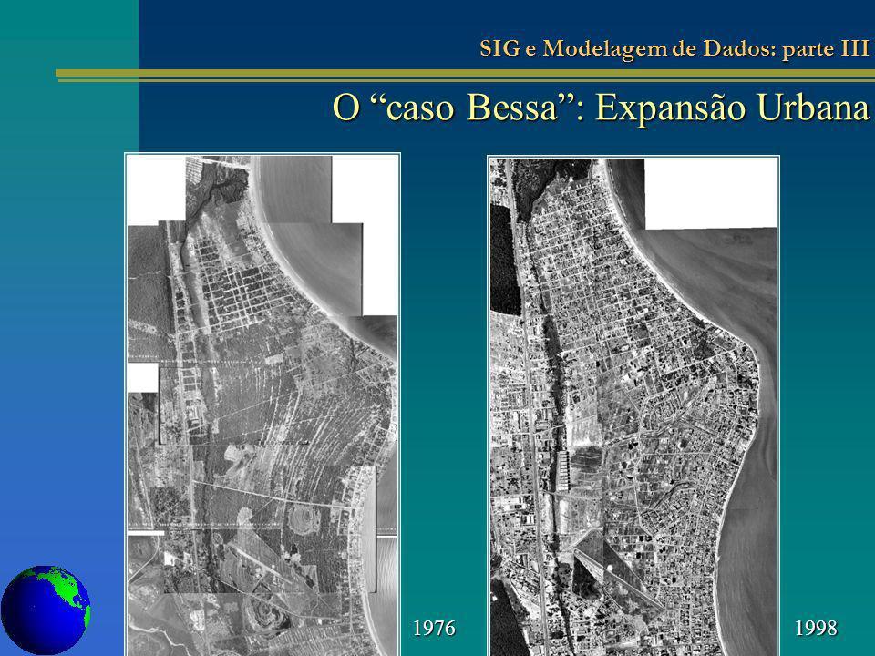 O caso Bessa: Expansão Urbana 19761998 SIG e Modelagem de Dados: parte III