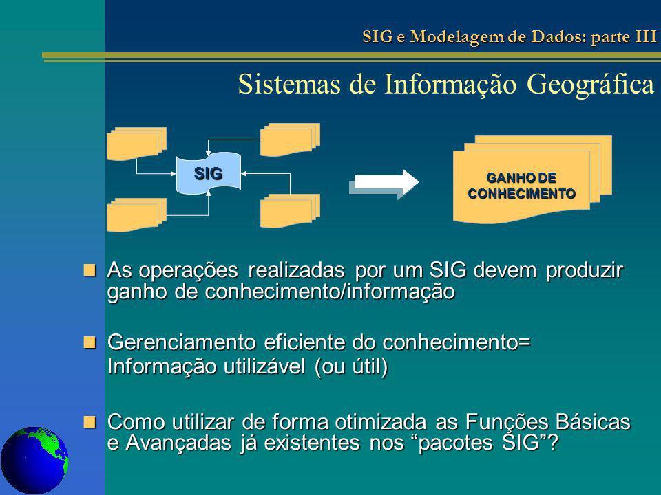 As operações realizadas por um SIG devem produzir ganho de conhecimento/informação As operações realizadas por um SIG devem produzir ganho de conhecim