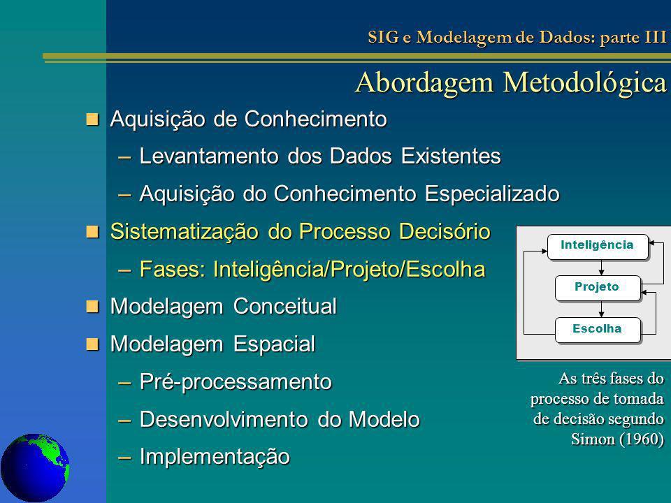 Abordagem Metodológica Abordagem Metodológica Aquisição de Conhecimento Aquisição de Conhecimento –Levantamento dos Dados Existentes –Aquisição do Con