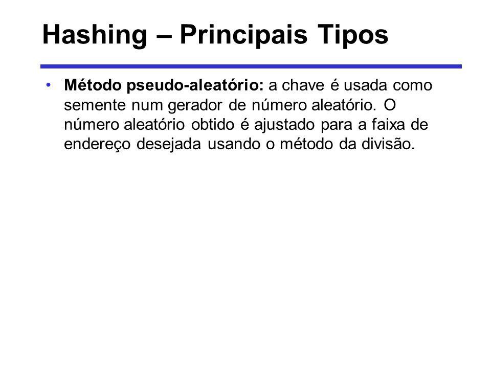 Hashing – Principais Tipos Método pseudo-aleatório: a chave é usada como semente num gerador de número aleatório. O número aleatório obtido é ajustado