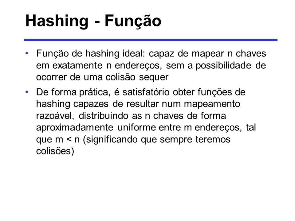 Hashing – Principais Tipos Método direto: como o próprio nome indica, o valor do hashing é obtido sem nenhuma manipulação de algoritmo.