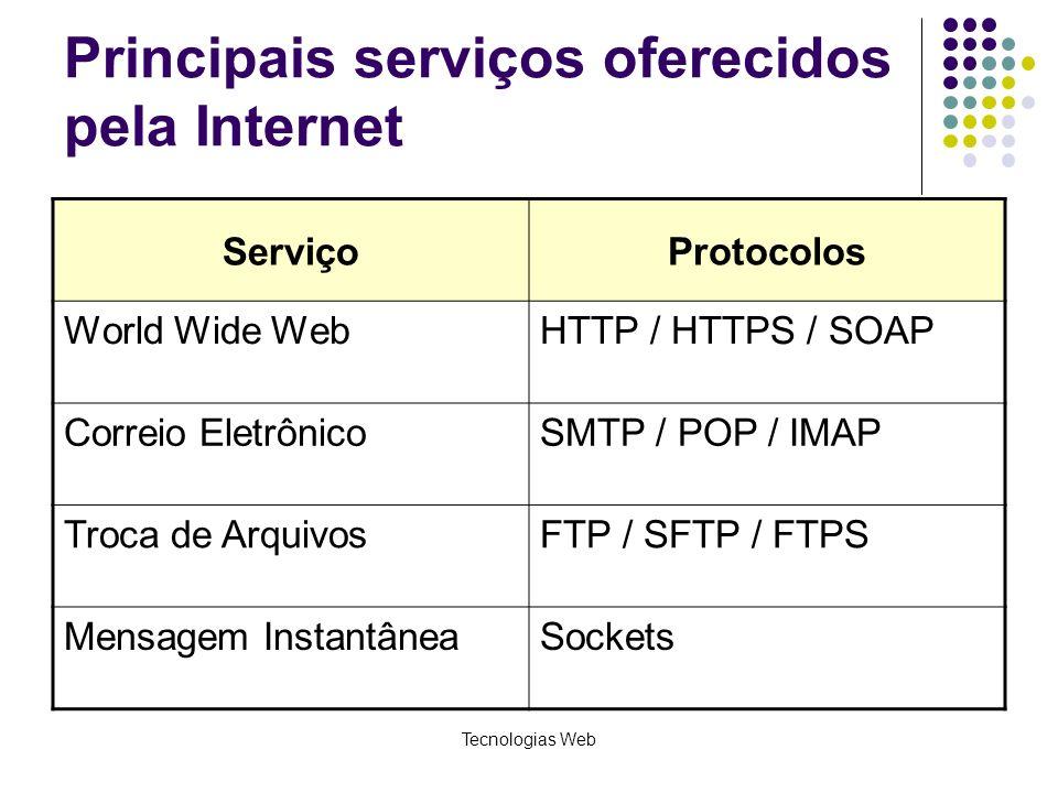 Tecnologias Web Principais serviços oferecidos pela Internet Serviço Protocolos World Wide WebHTTP / HTTPS / SOAP Correio EletrônicoSMTP / POP / IMAP