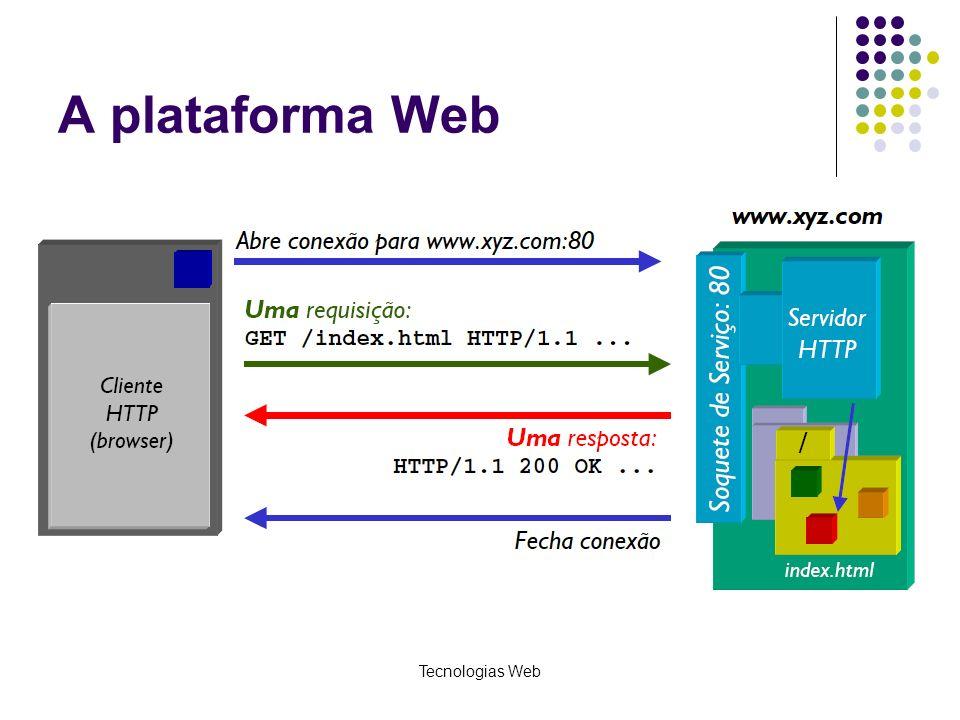 Tecnologias Web A plataforma Web