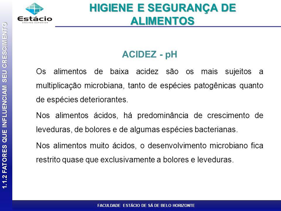 FACULDADE ESTÁCIO DE SÁ DE BELO HORIZONTE ACIDEZ - pH Os alimentos de baixa acidez são os mais sujeitos a multiplicação microbiana, tanto de espécies