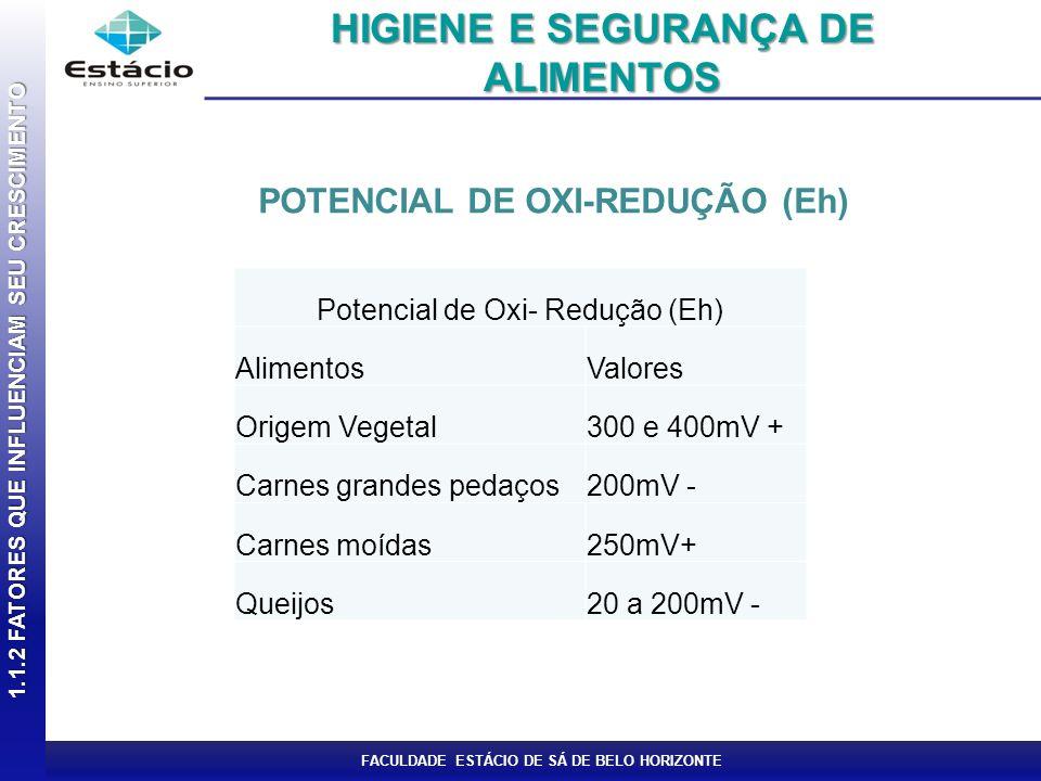 FACULDADE ESTÁCIO DE SÁ DE BELO HORIZONTE POTENCIAL DE OXI-REDUÇÃO (Eh) 1.1.2 FATORES QUE INFLUENCIAM SEU CRESCIMENTO HIGIENE E SEGURANÇA DE ALIMENTOS
