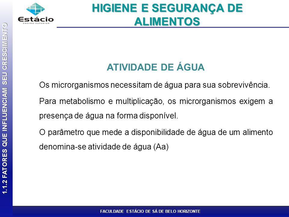 FACULDADE ESTÁCIO DE SÁ DE BELO HORIZONTE ATIVIDADE DE ÁGUA Os microrganismos necessitam de água para sua sobrevivência. Para metabolismo e multiplica