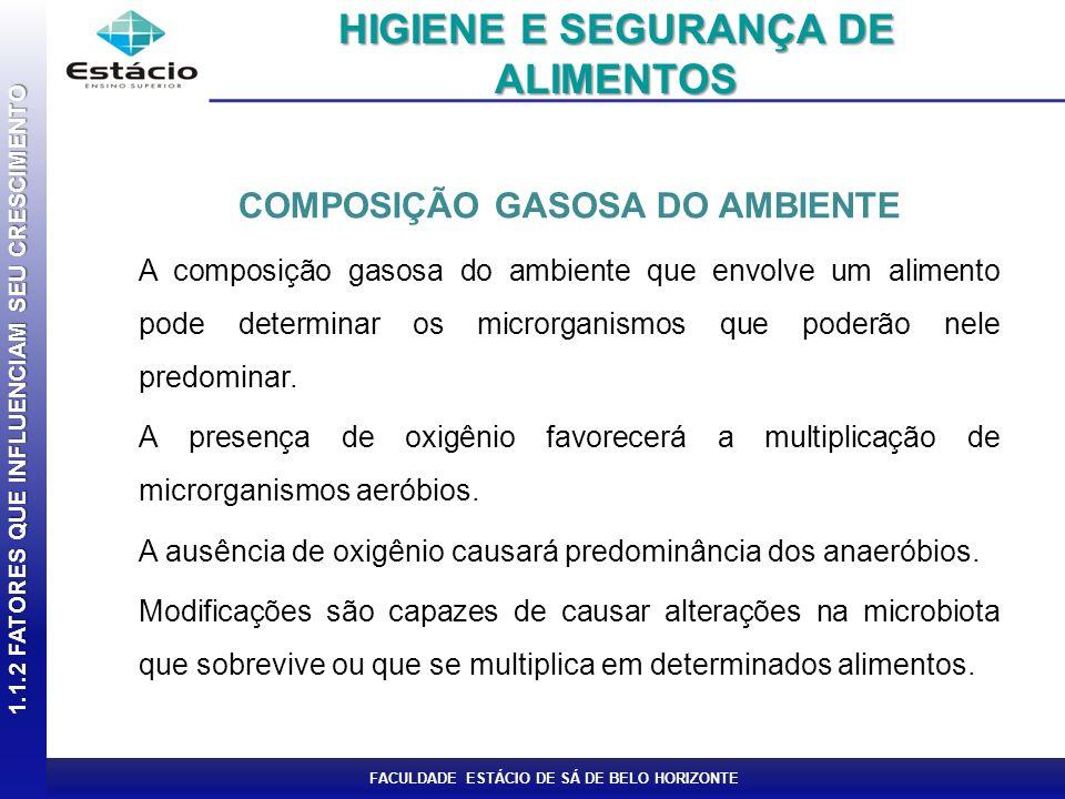 FACULDADE ESTÁCIO DE SÁ DE BELO HORIZONTE COMPOSIÇÃO GASOSA DO AMBIENTE A composição gasosa do ambiente que envolve um alimento pode determinar os mic