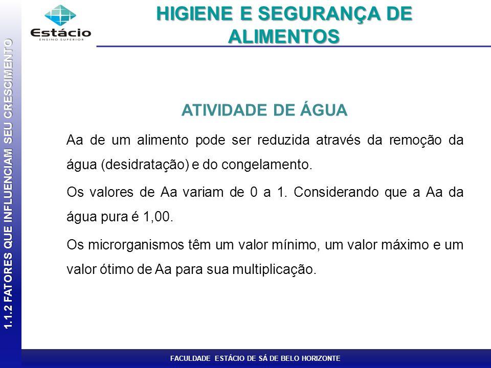 FACULDADE ESTÁCIO DE SÁ DE BELO HORIZONTE ATIVIDADE DE ÁGUA Aa de um alimento pode ser reduzida através da remoção da água (desidratação) e do congela
