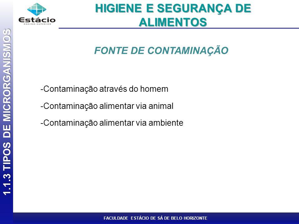 FACULDADE ESTÁCIO DE SÁ DE BELO HORIZONTE FONTE DE CONTAMINAÇÃO -Contaminação através do homem -Contaminação alimentar via animal -Contaminação alimen