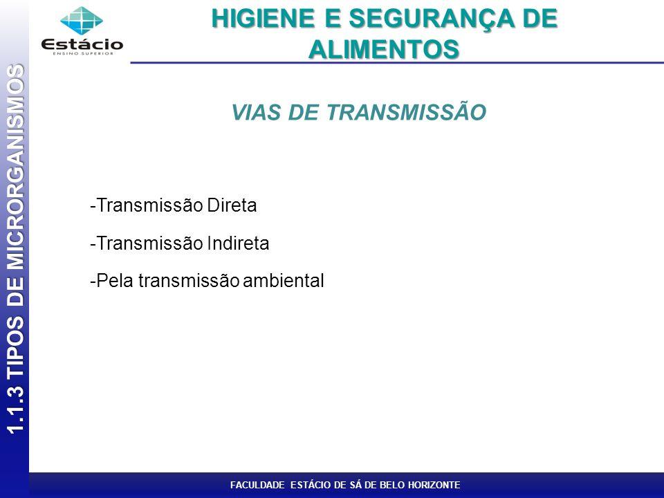 FACULDADE ESTÁCIO DE SÁ DE BELO HORIZONTE VIAS DE TRANSMISSÃO -Transmissão Direta -Transmissão Indireta -Pela transmissão ambiental 1.1.3 TIPOS DE MIC