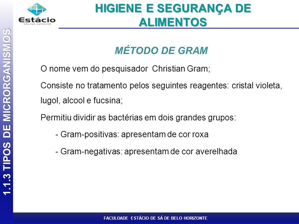 FACULDADE ESTÁCIO DE SÁ DE BELO HORIZONTE MÉTODO DE GRAM O nome vem do pesquisador Christian Gram; Consiste no tratamento pelos seguintes reagentes: c