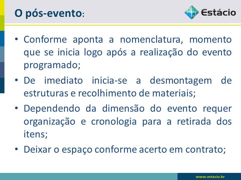 Conforme aponta a nomenclatura, momento que se inicia logo após a realização do evento programado; De imediato inicia-se a desmontagem de estruturas e