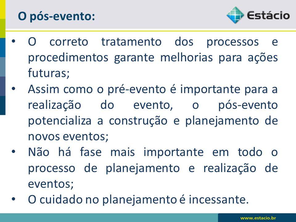 A ordem correta das coisas: Pré-evento Criação Viabilidade Planejamento Organização Evento Realização Acompanhamento Reação Avaliação Pós-evento Encerramento Avaliação