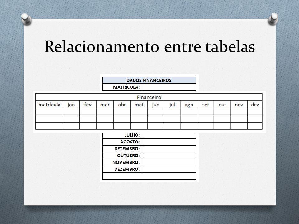 Relacionamento entre tabelas