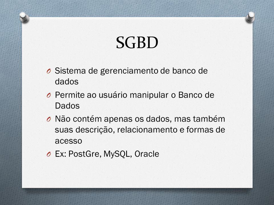 SGBD O Sistema de gerenciamento de banco de dados O Permite ao usuário manipular o Banco de Dados O Não contém apenas os dados, mas também suas descri
