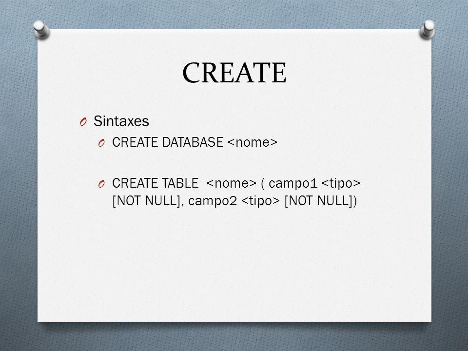 CREATE O Sintaxes O CREATE DATABASE O CREATE TABLE ( campo1 [NOT NULL], campo2 [NOT NULL])