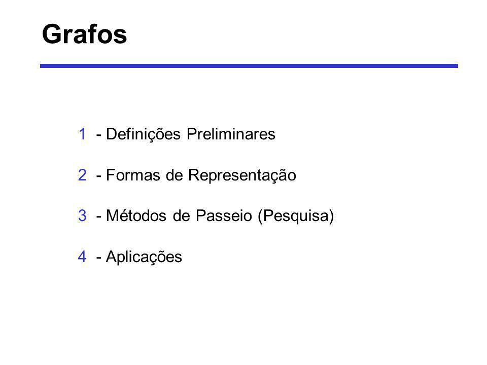 Grafos 1- Definições Preliminares 2- Formas de Representação 3- Métodos de Passeio (Pesquisa) 4- Aplicações