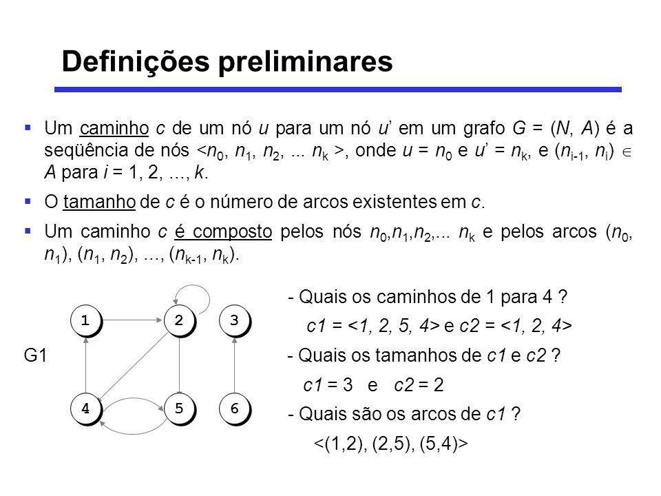 Um caminho c de um nó u para um nó u em um grafo G = (N, A) é a seqüência de nós, onde u = n 0 e u = n k, e (n i-1, n i ) A para i = 1, 2,..., k. O ta