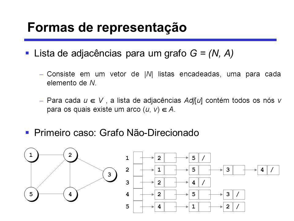 Lista de adjacências para um grafo G = (N, A) – Consiste em um vetor de |N| listas encadeadas, uma para cada elemento de N. – Para cada u V, a lista d