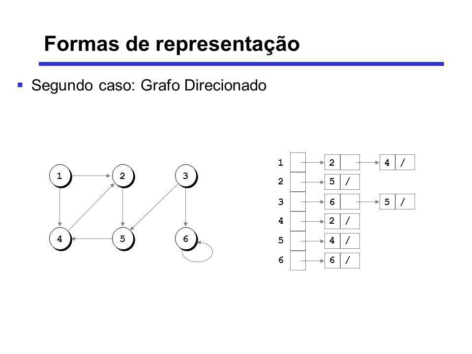 Segundo caso: Grafo Direcionado 1 2 5 3 4 4 5 2 5 4 6 2 / / / / / 66/ 12 45 3 6 Formas de representação