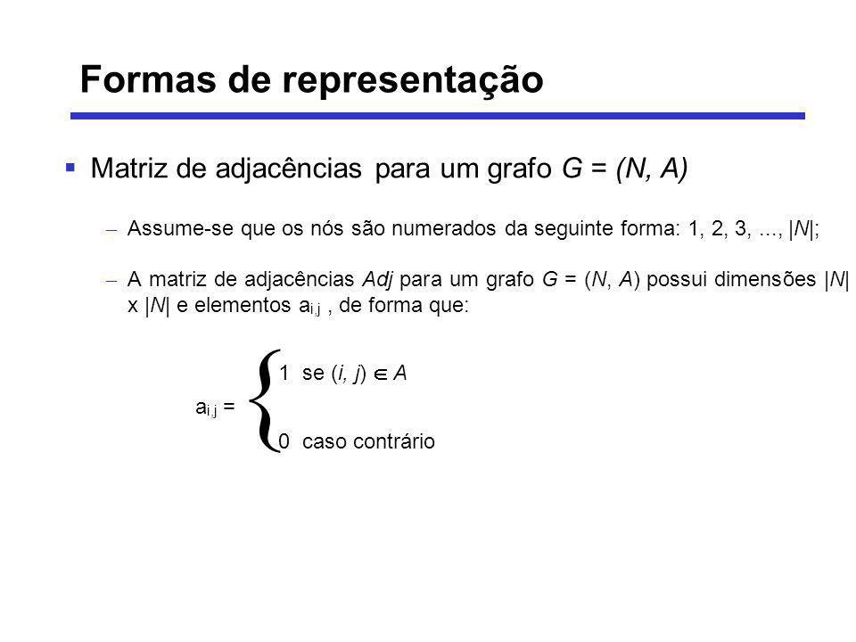 Matriz de adjacências para um grafo G = (N, A) – Assume-se que os nós são numerados da seguinte forma: 1, 2, 3,..., |N|; – A matriz de adjacências Adj