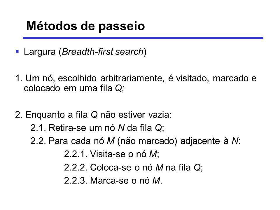 Largura (Breadth-first search) 1. Um nó, escolhido arbitrariamente, é visitado, marcado e colocado em uma fila Q; 2. Enquanto a fila Q não estiver vaz