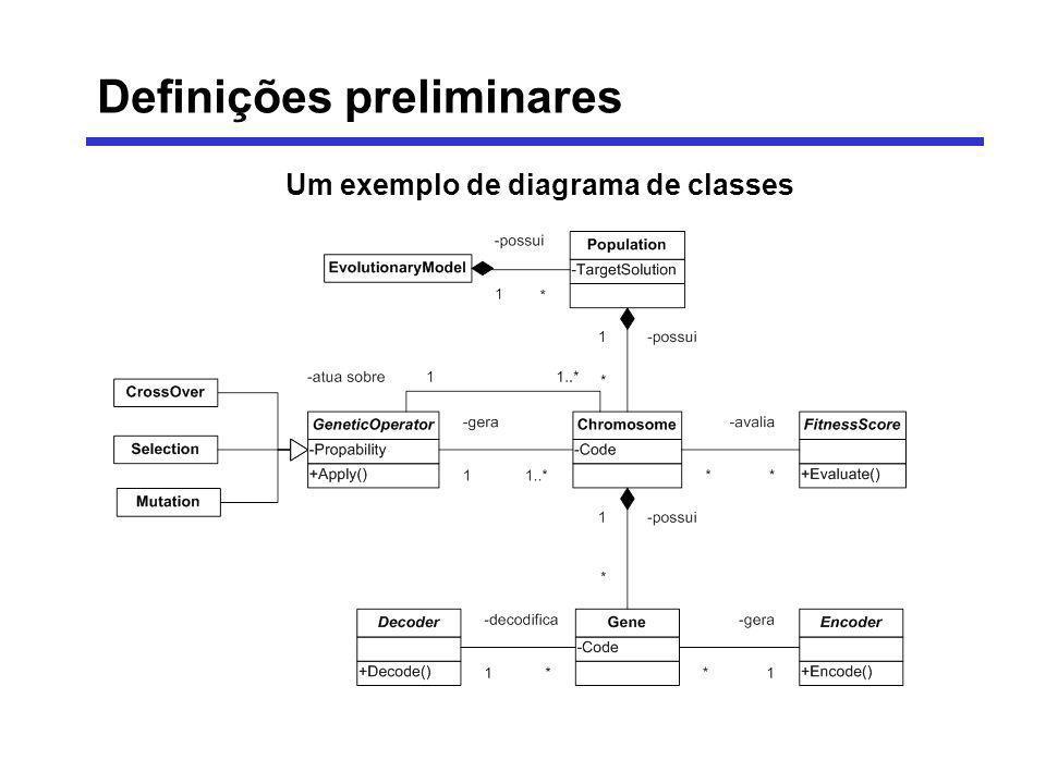 Definições preliminares Um exemplo de diagrama de classes